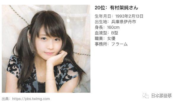 """""""讨厌的日本女演员""""排行公布 理由奇葩角度刁钻"""