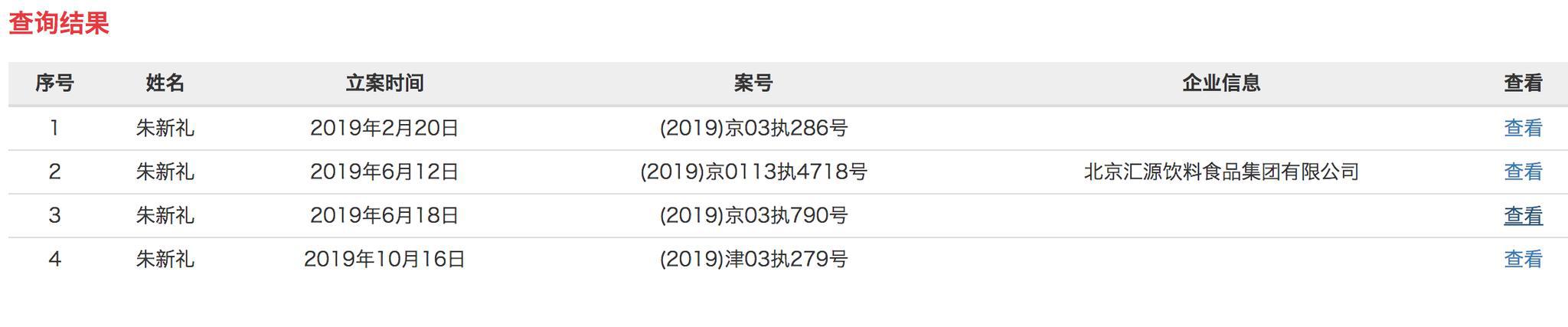 朱新礼旗下公司41亿财产被申请冻结 汇源面临退市