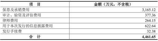 正和集团董事长_正和股份董事长变更新董事长拥有38年石油行业经验