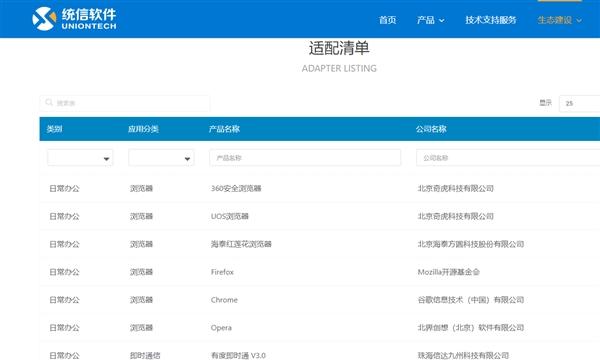 欧莱雅中国CEO评价2019高增速:难以置信疫情后反弹更强劲