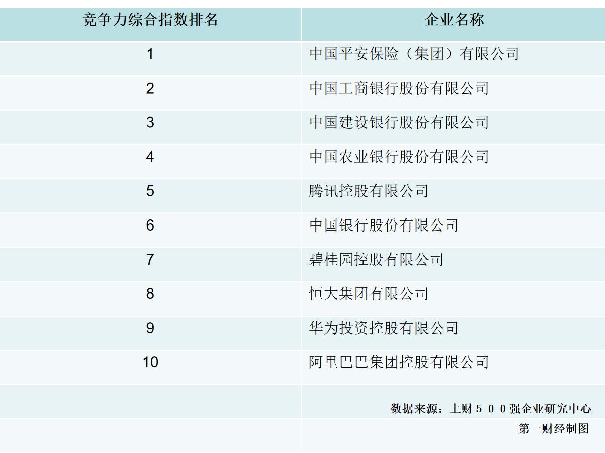 诺基亚将于12月5日召开新品发布会或发布诺基亚8.2