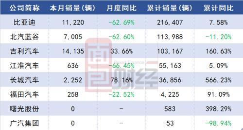 交通运输部:全国ETC客户累计达到18545.99万