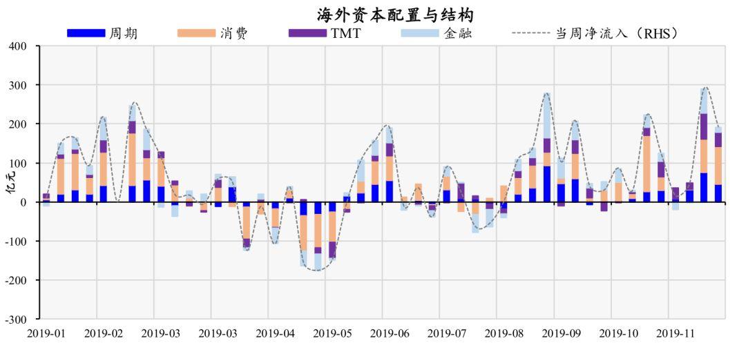 深南电路:订单较为饱满2019年净利润同比预增65%