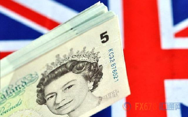 硬脱欧预期重燃推升英银降息预期 英镑多头难以崛起+外汇交易开户条件