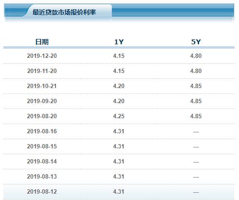 美团产业报告预计今年外卖交易额将达6035亿元