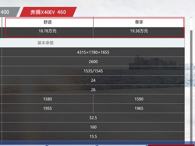售價18.78萬起 奔騰X40EV 460上市
