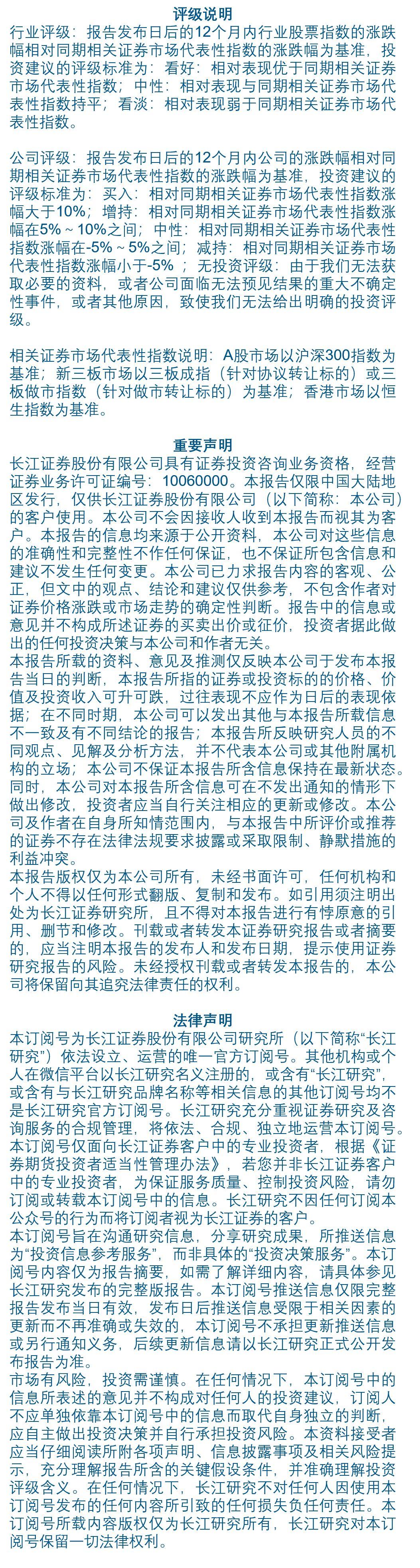 長江周匯 | 一周關鍵詞(2019.12.23)