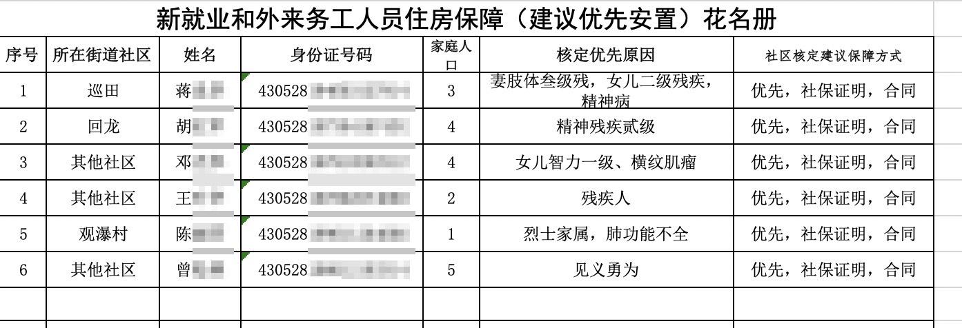 湖南一縣政府官網公示泄露危改戶隱私 涉及數千條