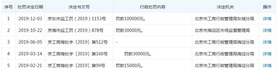 张果彤:关注白银19.00强阻力