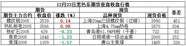 经典传承SP40周年巅峰之作腾龙35mmF1.4夜景体验