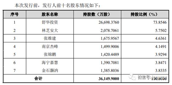 天神娱乐:牵扯财产份额回购纠纷涉案金额2.3亿