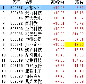 重庆报告65起聚集性疫情发病197人