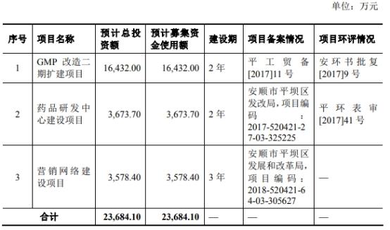 黑龙江省无新增确诊病例新增治愈出院病例7例