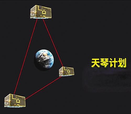 图说:谷歌的广告收入总额超过中国广告市场总规模