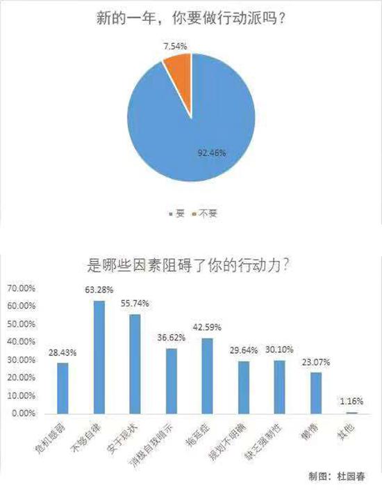 隐形牙套中国市场年复合增长率超23% 时代天使为何值得关注?