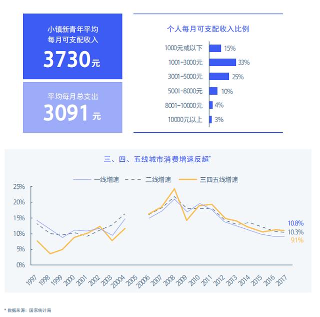 水利部副部长蒋旭光:南水北调每年增加数十万岗位