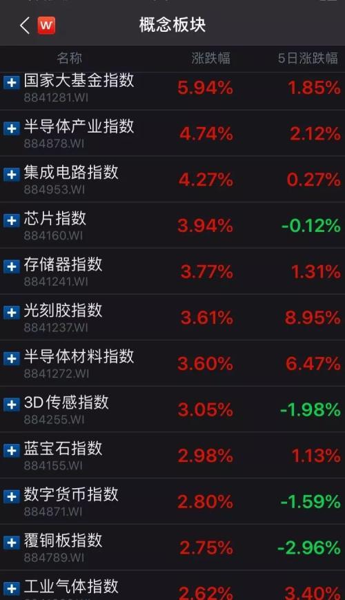 韩文秀:经济回稳信号明显今年人均GDP有望上万美元