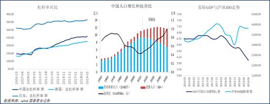 """清和泉资本:2020年证券市场的关键词""""再平衡"""""""