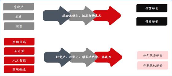 gdp的发明_GDP小传 伟大发明背后的荣耀与缺憾(2)
