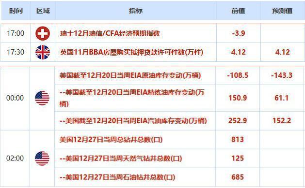 歐市盤前:中國工業數據強勁,澳元紐元創五個月新高;五重利多因素共振,黃金創近八周新高