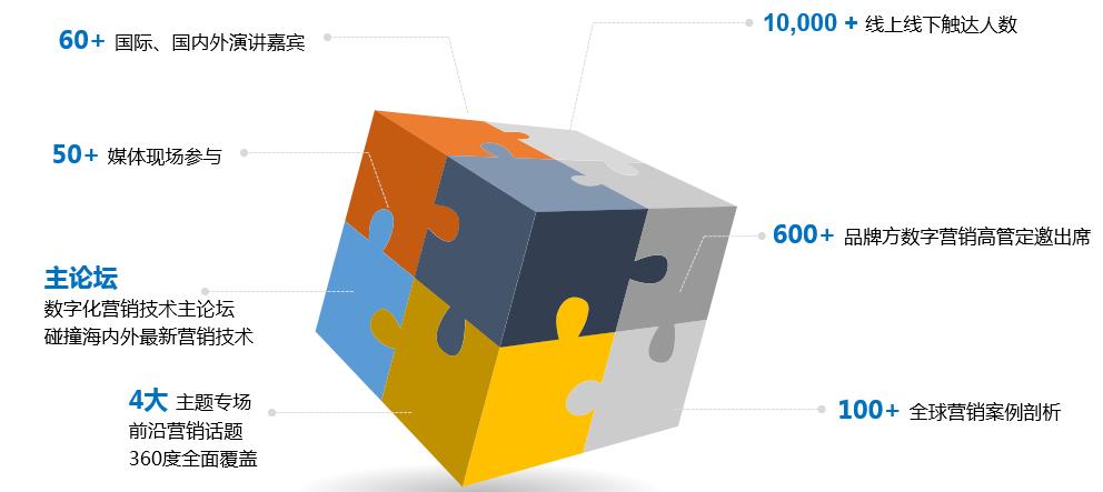 数字中国-智赢未来! GMTS 2020 全球营销技术峰会邀您共享盛会