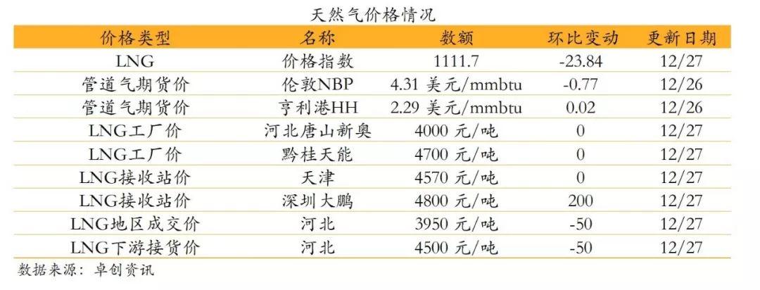 """【安信環保公用邵琳琳團隊】日報1227:三亞開啟""""無廢城市""""建設試點工作"""