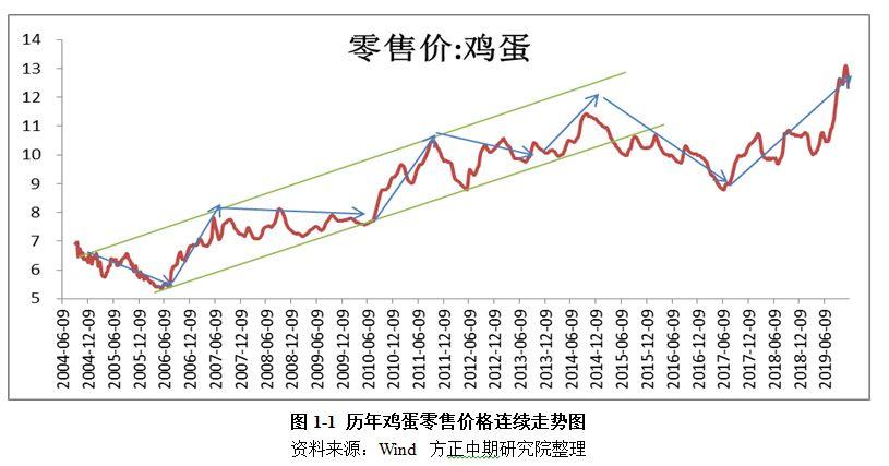 WTO发布货物贸易晴雨表全球货物贸易将持续走弱