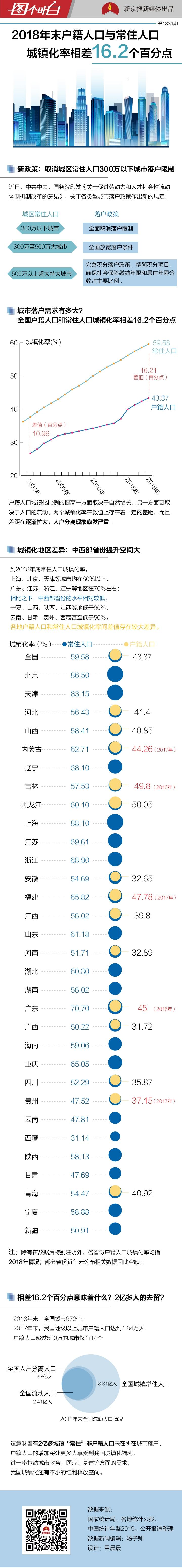 """经济日报时评:货币政策保持稳健不会""""大水漫灌"""""""