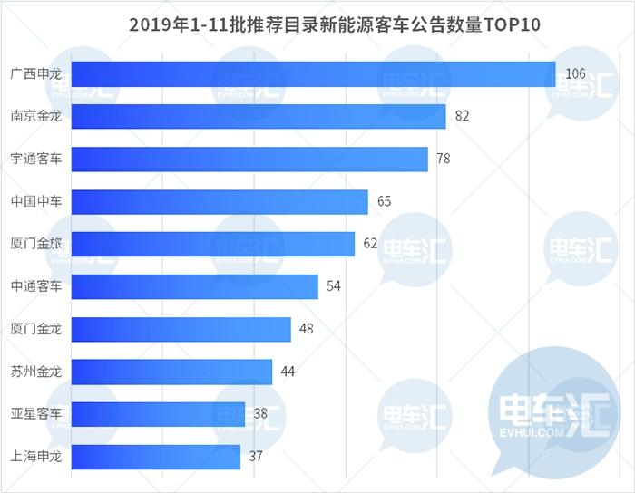 東旭光電30億收購上海申龍債券暴