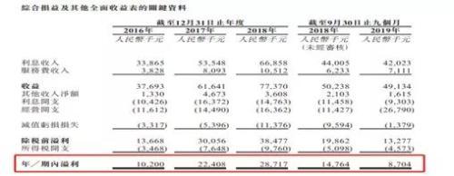 东风拟减持部分标致雪铁龙持股目前持股占比12.2%