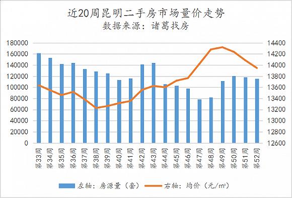 英媒:中国的大学恋爱课越来越受欢迎