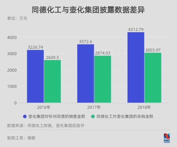收评:港股恒指涨0.62%华为概念股、内房股集体大涨