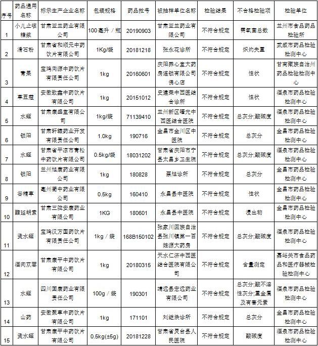 西藏连续4天无新型冠状病毒肺炎新增病例