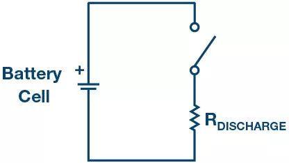 为什么电动汽车电池不能精确显示剩余电量?