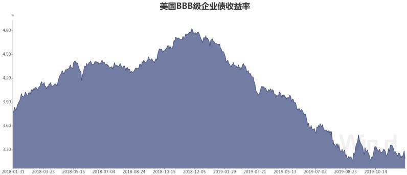 李军:沪上18家银行上线大数据普惠金融应用