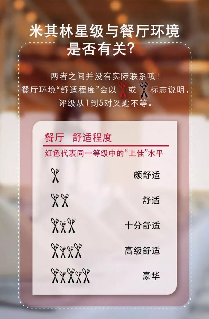 北京米其林餐厅含金量有多高?