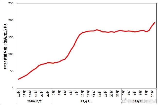 顺龙控股升逾62%创1个月新高暂连升4日