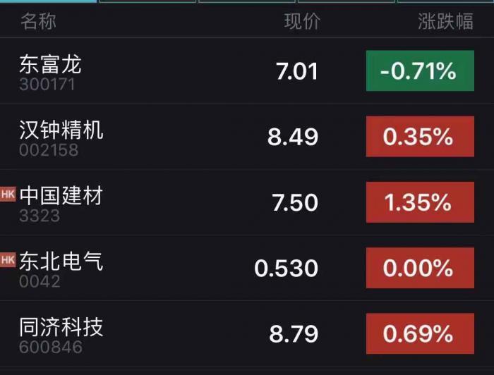 女作家投诉中国电信:流量用不完会扣款霸王企业