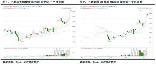 http://www.rhgnhl.live/xiangjiaosuliao/549393.html
