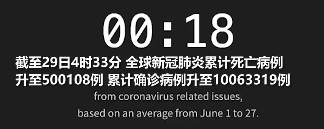 每18秒就有1人因新冠死亡_全球确诊病例不断增加