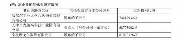 """宁波中百5亿担保事件调查:""""后遗症"""" 显现 被担保方破产重整"""