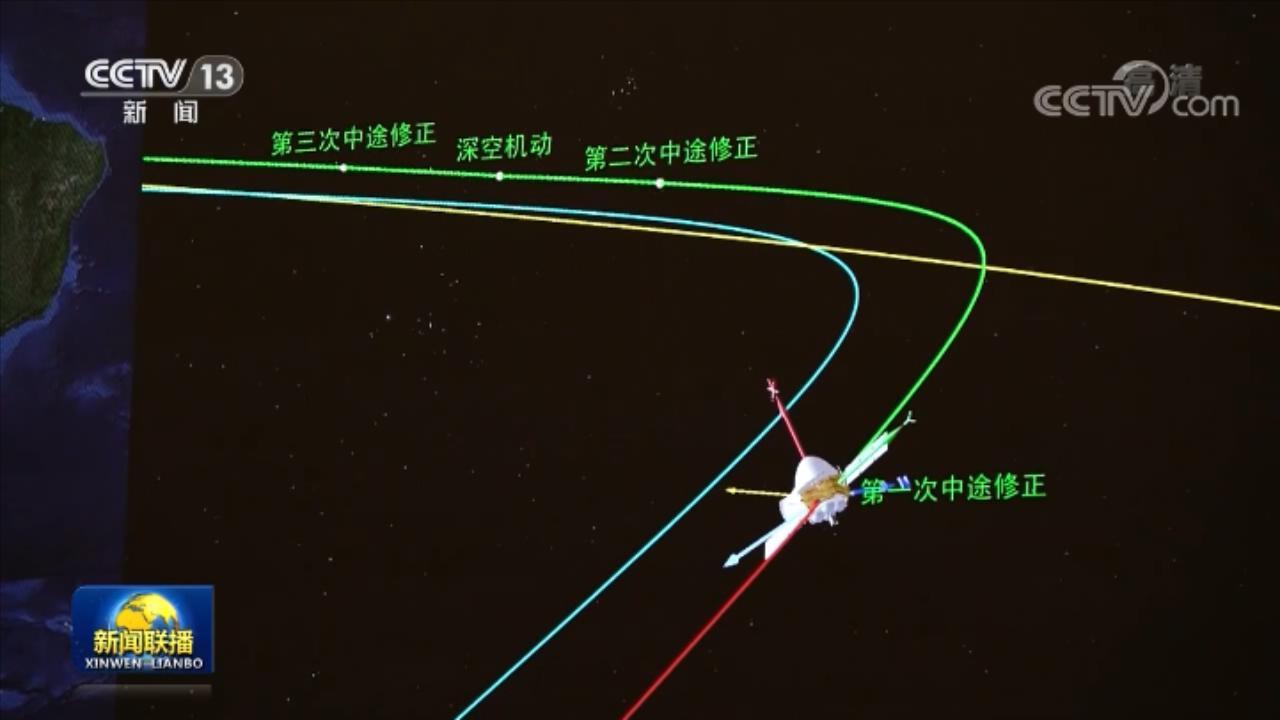天问一号火星探测器完成首次轨道中途修正