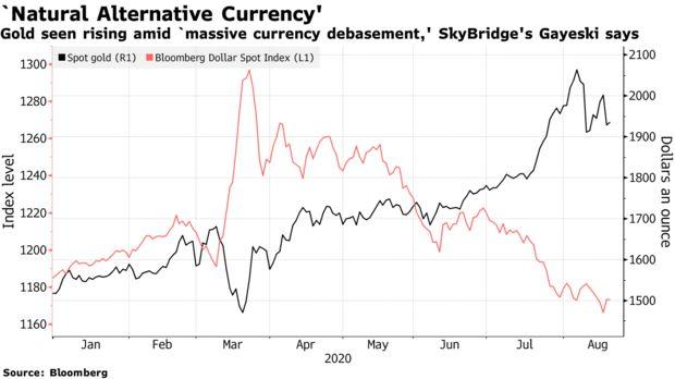 在货币大幅贬值的背景下 黄金将会延续涨势,工行外汇交易点差