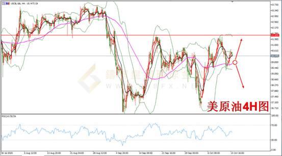 皇御环球BIBFX:【原油攻略】油价暂时企稳关注月度报告