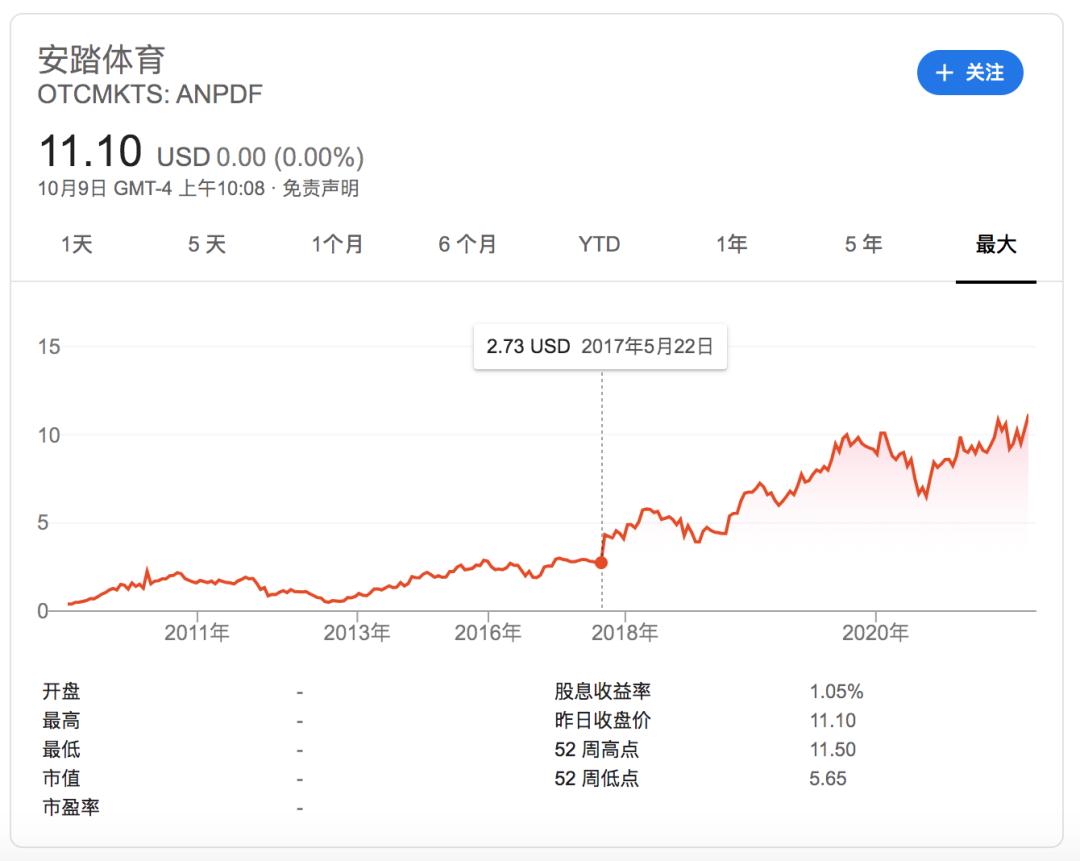 如今李宁的市值只有安踏一半不到,不知道它会不会慨叹命运无常。