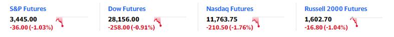 """市场情绪突变:恐慌性抛售一切来袭?这两大因素恐是""""元凶"""""""