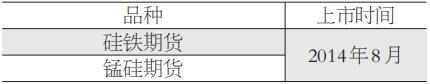 """2020年10月16日,期货日报:铁合金为企业提供护身""""盔甲"""""""