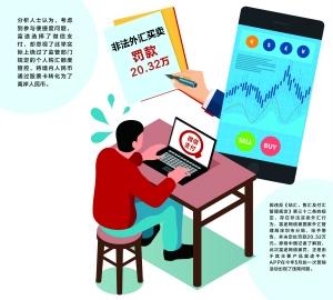 营销活动失误 券商子公司非法买卖外汇遭罚