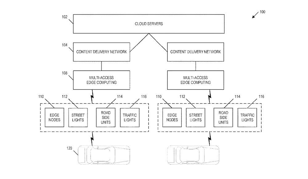 苹果新专利短程光网络辅助汽车高效连接到云端