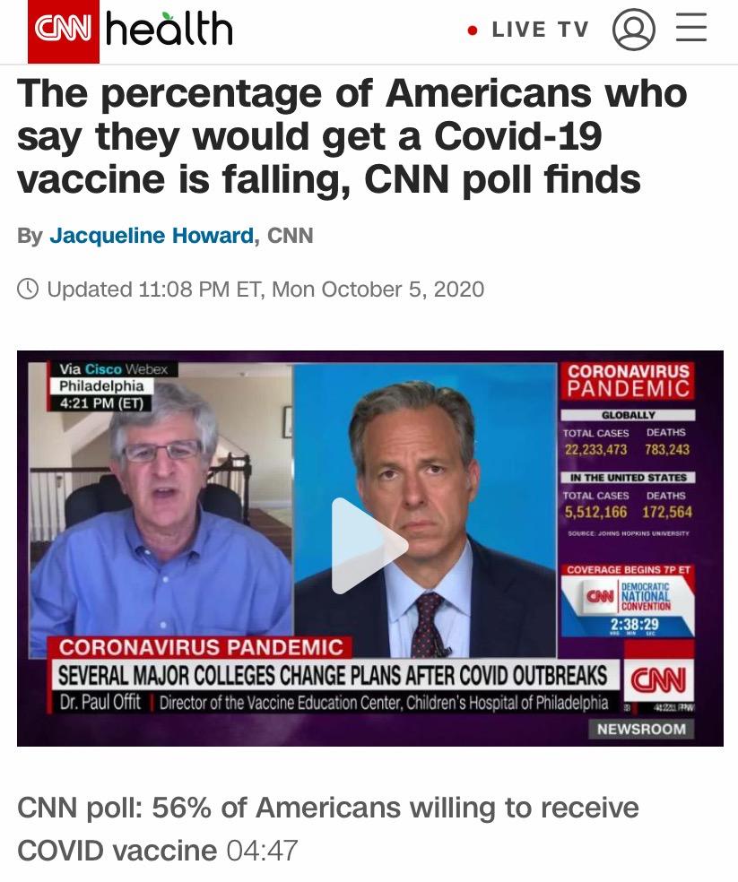 △CNN报道,未来愿意接种新冠疫苗的美国人比例正在下降